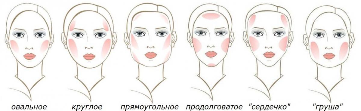 Картинка формы лица, тему люблю тебя
